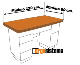 dimensiones mesa de trabajo