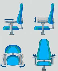 reposabrazos-silla-ergonomica