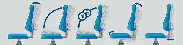 respaldo-silla-ergonomica